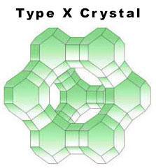 Type X